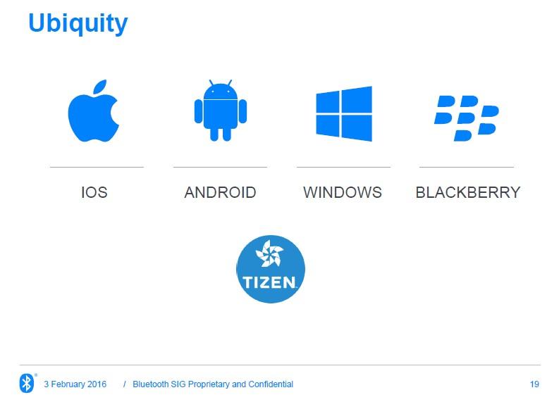 """Wszechobecność technologii bluetooth (Źródło: Slajd z prezentacji """"Putting the smart in smart home"""", Martin Woolley, Bluetooth SIG)"""