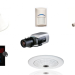 Bezpieczeństwo w inteligentnym domu